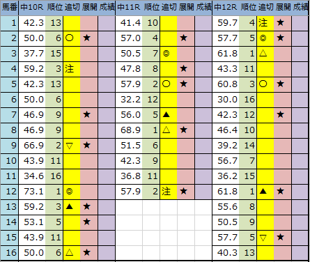 f:id:onix-oniku:20200314204149p:plain