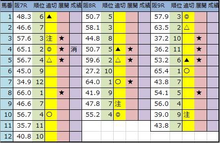 f:id:onix-oniku:20200314204220p:plain