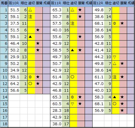 f:id:onix-oniku:20200314204251p:plain
