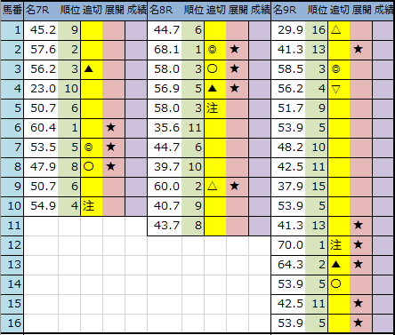 f:id:onix-oniku:20200314204320p:plain
