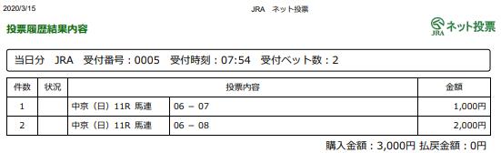 f:id:onix-oniku:20200315075653p:plain