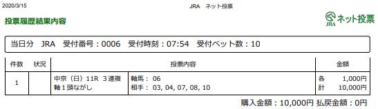 f:id:onix-oniku:20200315075735p:plain