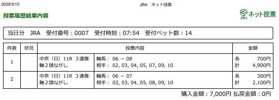 f:id:onix-oniku:20200315075811p:plain