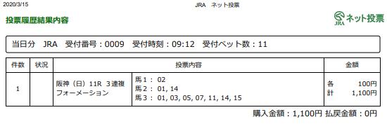 f:id:onix-oniku:20200315091413p:plain