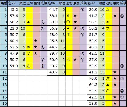 f:id:onix-oniku:20200315142442p:plain