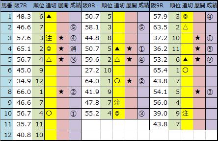f:id:onix-oniku:20200315143139p:plain