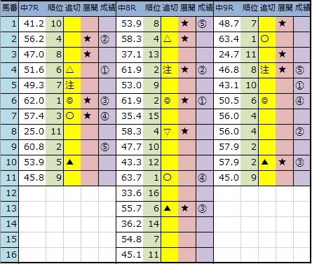 f:id:onix-oniku:20200315145223p:plain