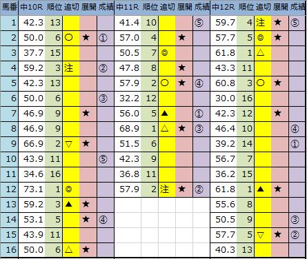 f:id:onix-oniku:20200315165000p:plain