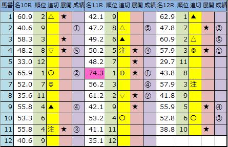 f:id:onix-oniku:20200315165106p:plain