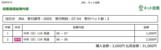 f:id:onix-oniku:20200315173629p:plain