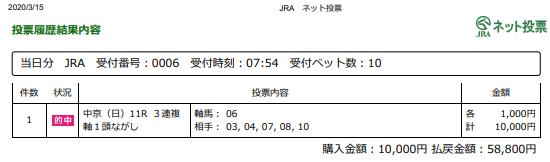 f:id:onix-oniku:20200315173647p:plain