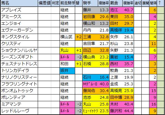 f:id:onix-oniku:20200316162002p:plain
