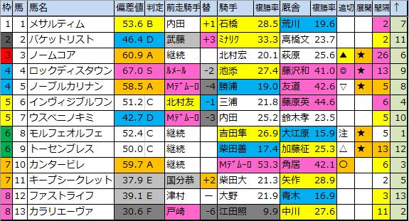 f:id:onix-oniku:20200316163437p:plain