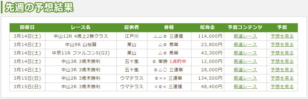 f:id:onix-oniku:20200307224717p:plain