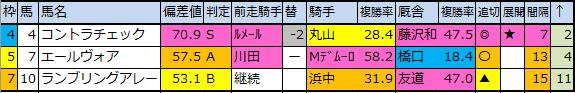 f:id:onix-oniku:20200316165847p:plain