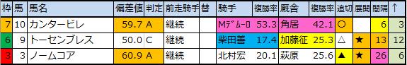 f:id:onix-oniku:20200316165932p:plain