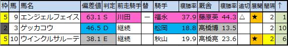 f:id:onix-oniku:20200316170127p:plain