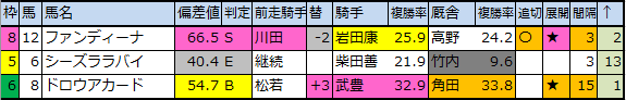 f:id:onix-oniku:20200316170616p:plain