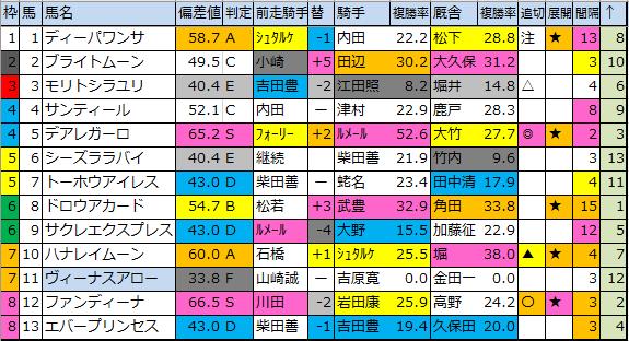 f:id:onix-oniku:20200316170651p:plain