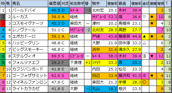 f:id:onix-oniku:20200316194358p:plain