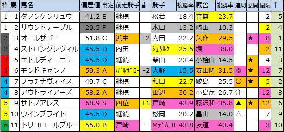 f:id:onix-oniku:20200316194434p:plain