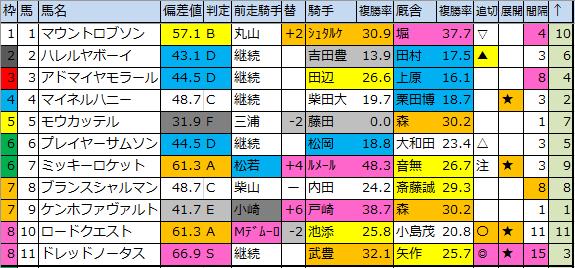 f:id:onix-oniku:20200316194530p:plain