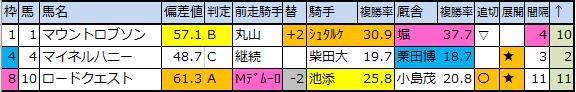 f:id:onix-oniku:20200316200634p:plain