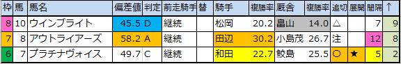 f:id:onix-oniku:20200316200709p:plain