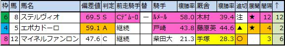 f:id:onix-oniku:20200316200749p:plain