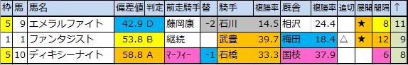 f:id:onix-oniku:20200316200833p:plain