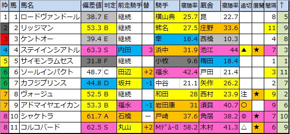 f:id:onix-oniku:20200316222851p:plain