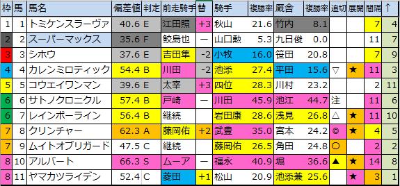 f:id:onix-oniku:20200316222925p:plain