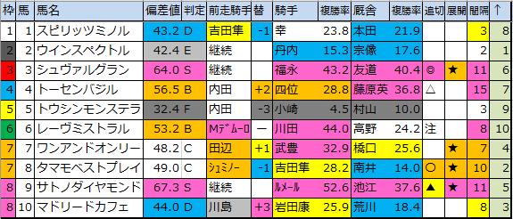 f:id:onix-oniku:20200316222958p:plain