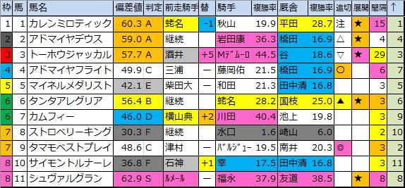 f:id:onix-oniku:20200316223029p:plain