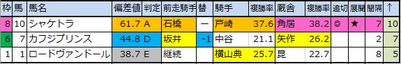 f:id:onix-oniku:20200316224937p:plain