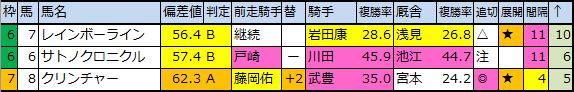f:id:onix-oniku:20200316225017p:plain