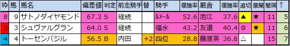 f:id:onix-oniku:20200316225107p:plain