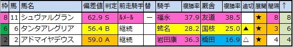 f:id:onix-oniku:20200316225138p:plain
