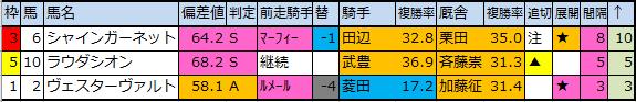 f:id:onix-oniku:20200317160312p:plain