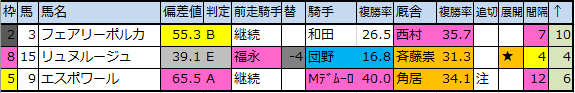 f:id:onix-oniku:20200317164415p:plain