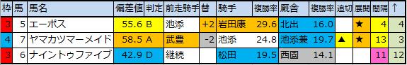 f:id:onix-oniku:20200317175350p:plain