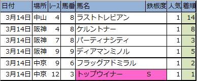 f:id:onix-oniku:20200318152125p:plain