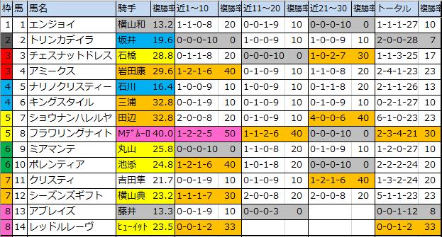 f:id:onix-oniku:20200319161529p:plain