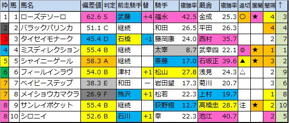 f:id:onix-oniku:20200319170509p:plain