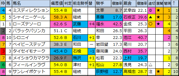 f:id:onix-oniku:20200319170733p:plain