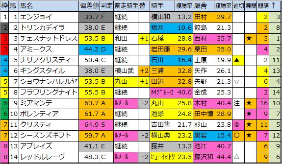 f:id:onix-oniku:20200319172545p:plain