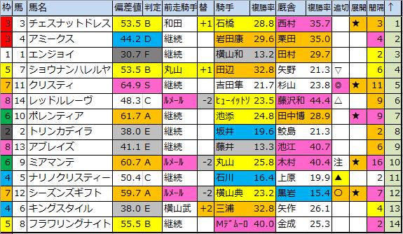 f:id:onix-oniku:20200319174215p:plain