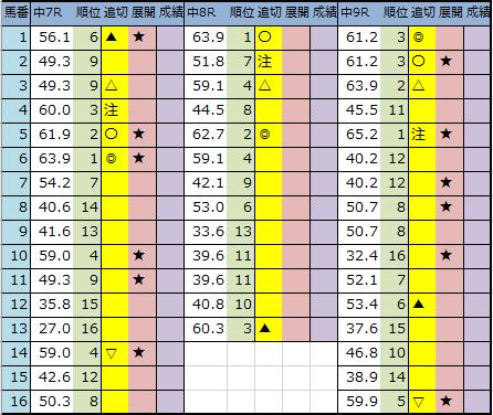 f:id:onix-oniku:20200319182114p:plain