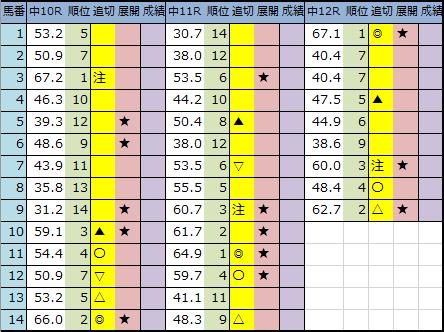 f:id:onix-oniku:20200319182145p:plain