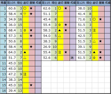 f:id:onix-oniku:20200319182423p:plain